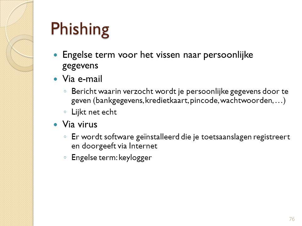 Phishing Engelse term voor het vissen naar persoonlijke gegevens