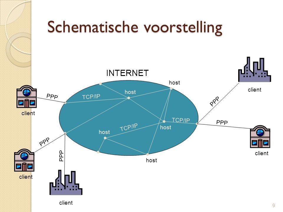 Fein Schematische Online Zeitgenössisch - Die Besten Elektrischen ...
