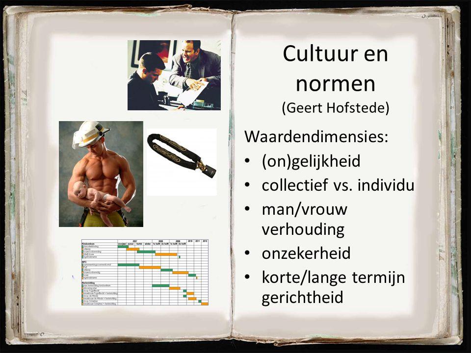 Cultuur en normen (Geert Hofstede)