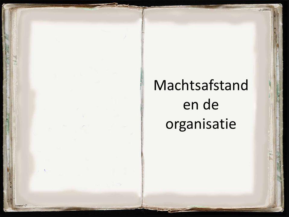 Machtsafstand en de organisatie