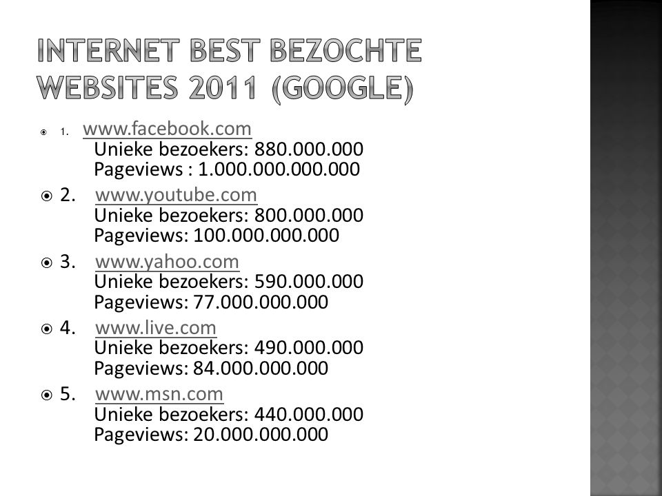 INTERNET Best bezochte websites 2011 (GOOGLE)