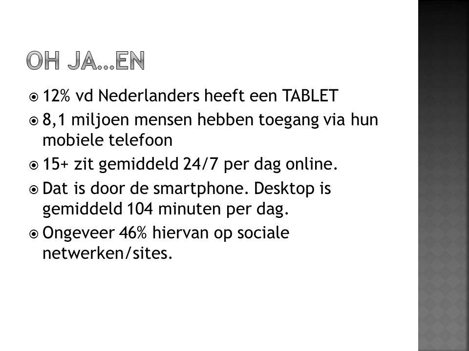 OH ja…en 12% vd Nederlanders heeft een TABLET