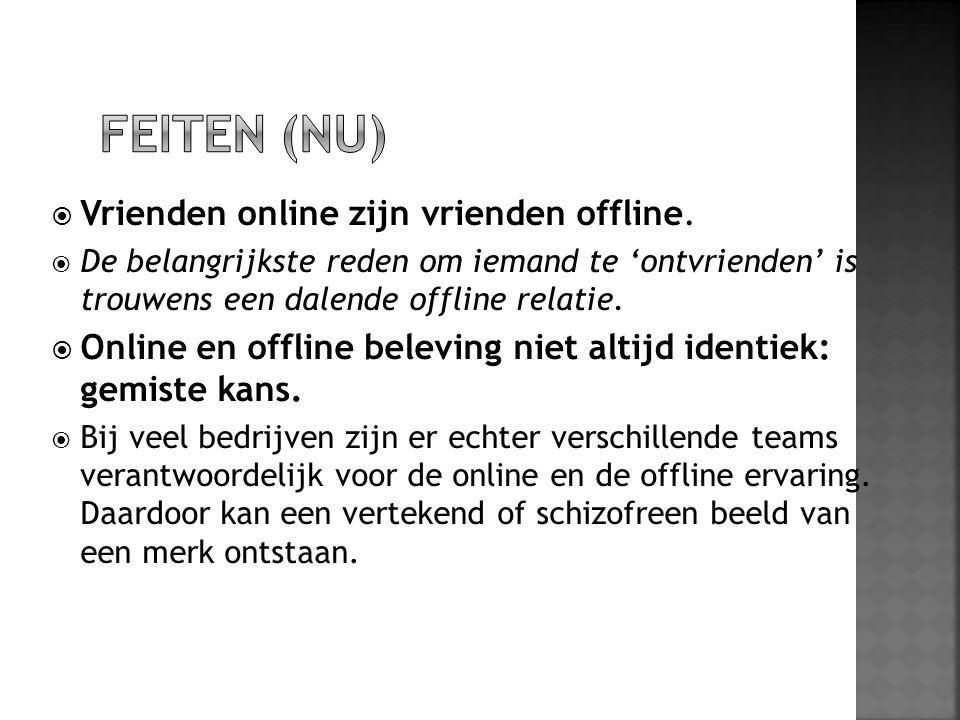 FEITEN (NU) Vrienden online zijn vrienden offline.