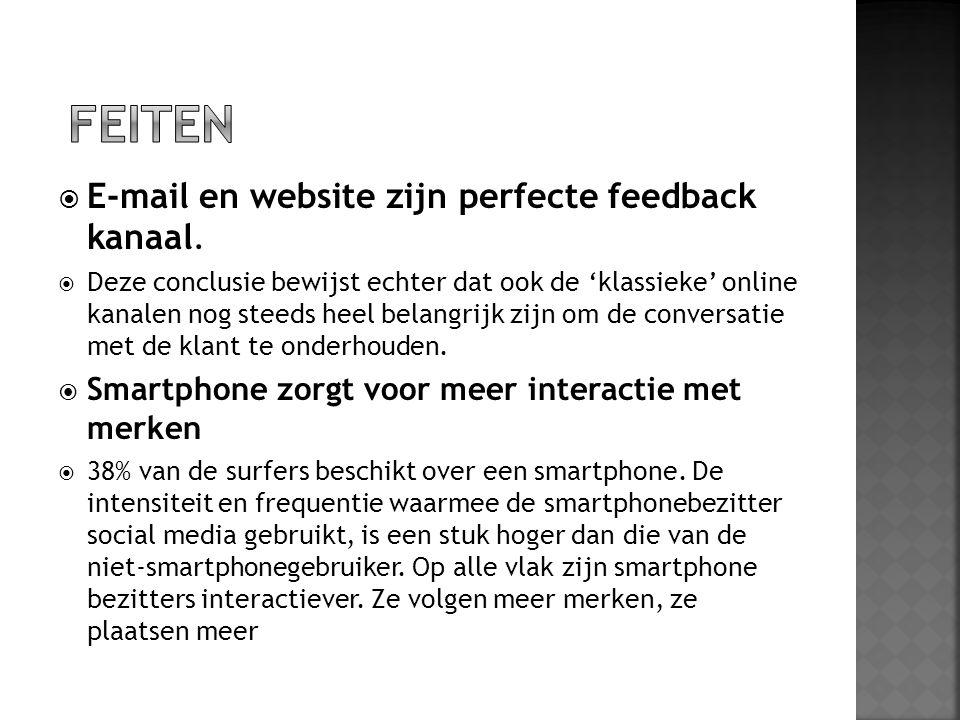 FEITEN E-mail en website zijn perfecte feedback kanaal.