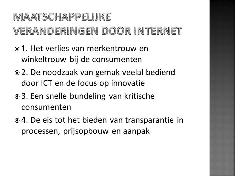 Maatschappelijke veranderingen DOOR internet