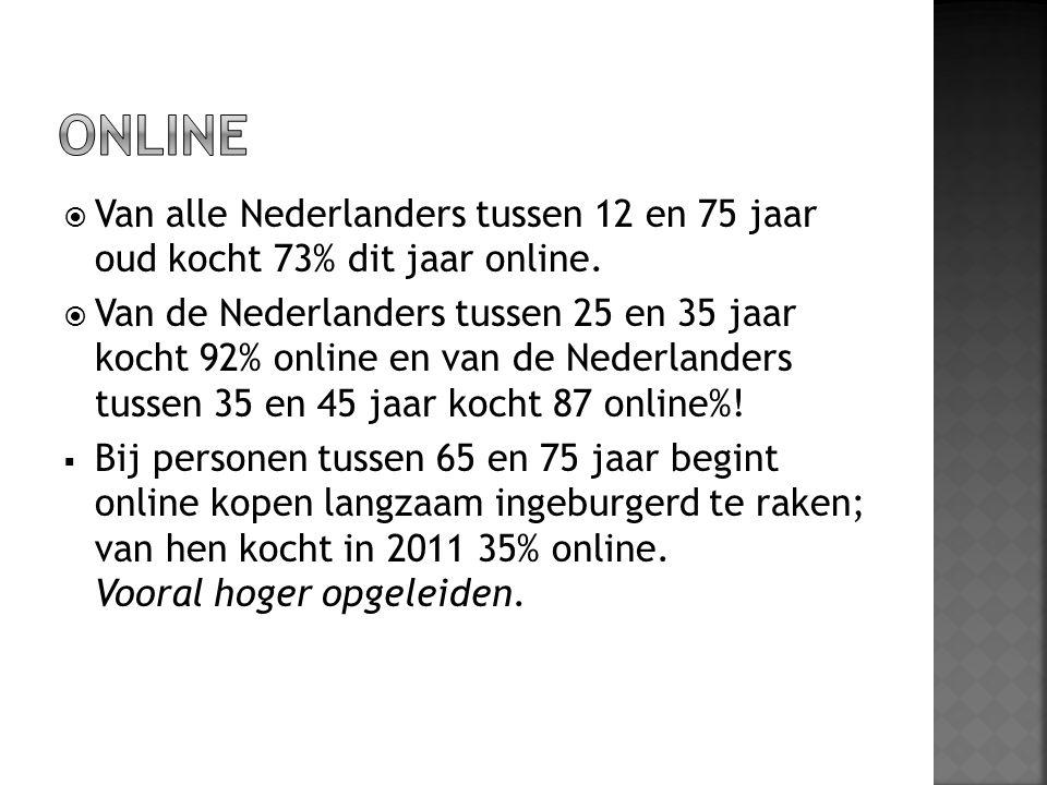 ONLINE Van alle Nederlanders tussen 12 en 75 jaar oud kocht 73% dit jaar online.