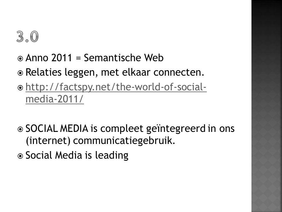 3.0 Anno 2011 = Semantische Web Relaties leggen, met elkaar connecten.