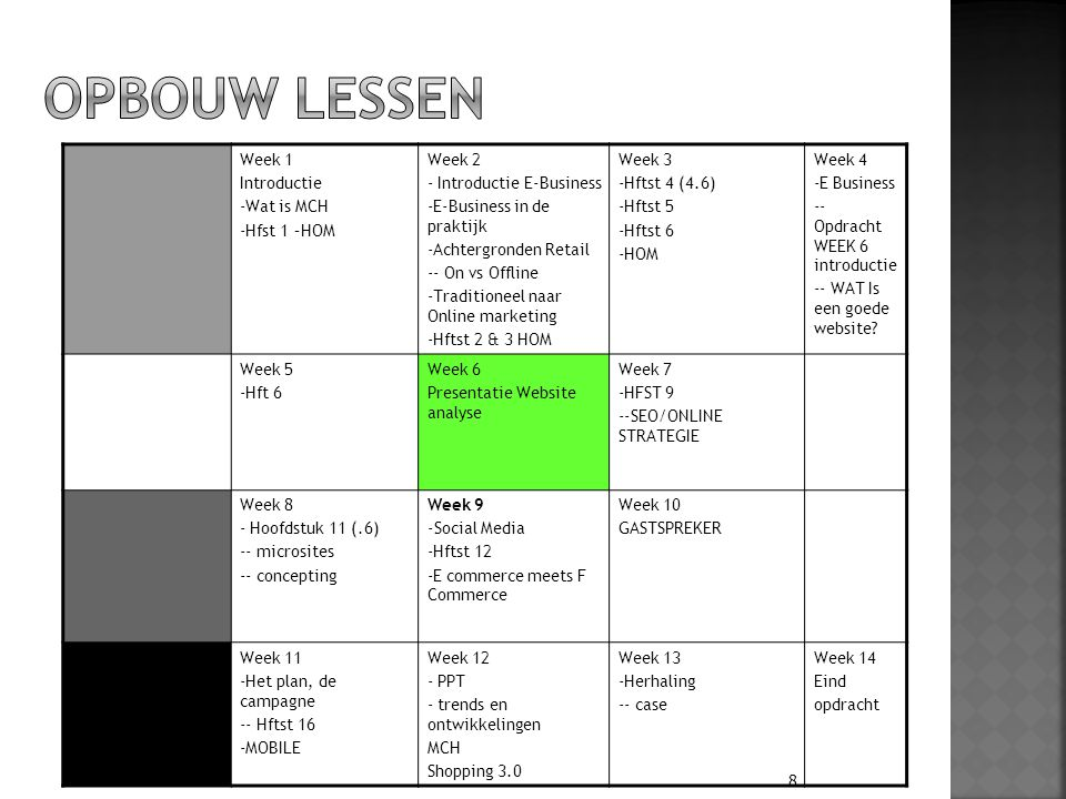 Opbouw lessen Week 1. Introductie. Wat is MCH. Hfst 1 –HOM. Week 2. Introductie E-Business. E-Business in de praktijk.