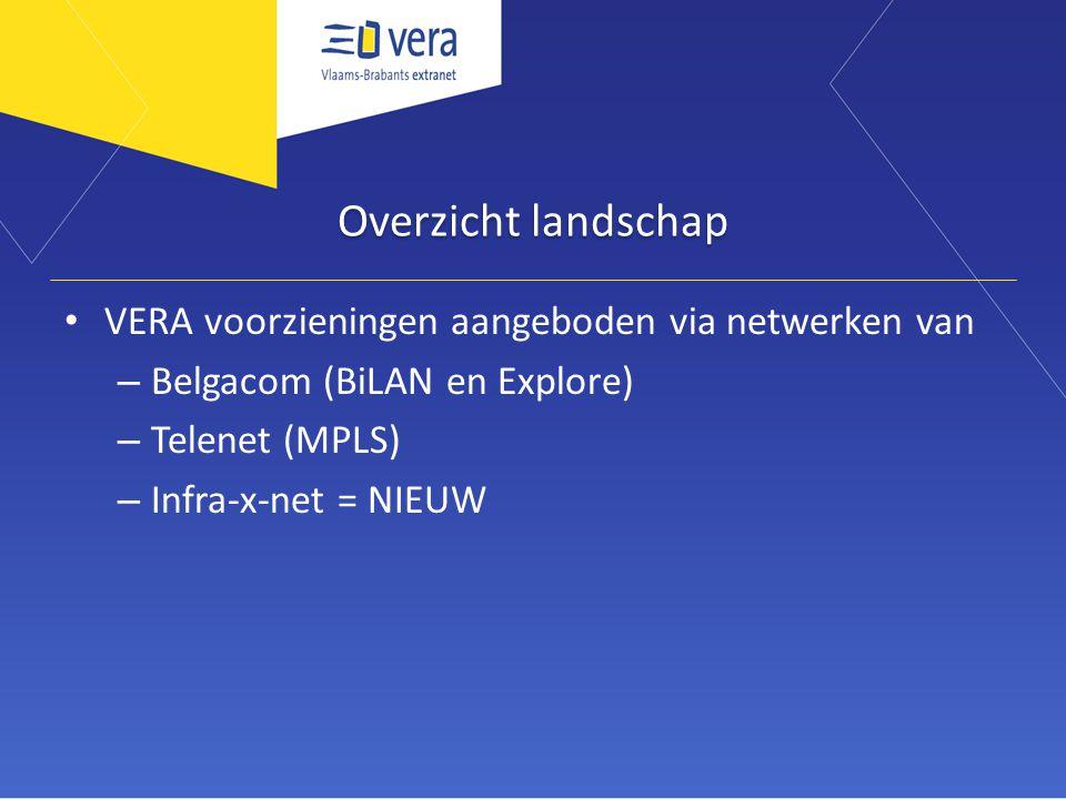 Overzicht landschap VERA voorzieningen aangeboden via netwerken van