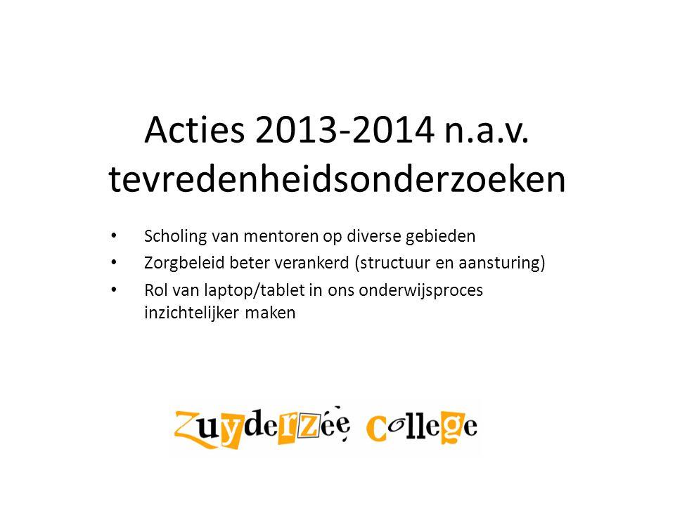 Acties 2013-2014 n.a.v. tevredenheidsonderzoeken