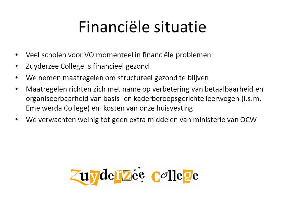 Financiële situatie Veel scholen voor VO momenteel in financiële problemen. Zuyderzee College is financieel gezond.