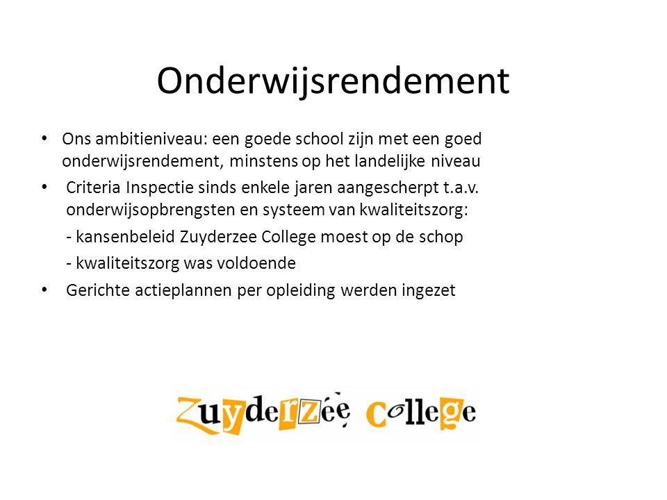 Onderwijsrendement Ons ambitieniveau: een goede school zijn met een goed onderwijsrendement, minstens op het landelijke niveau.