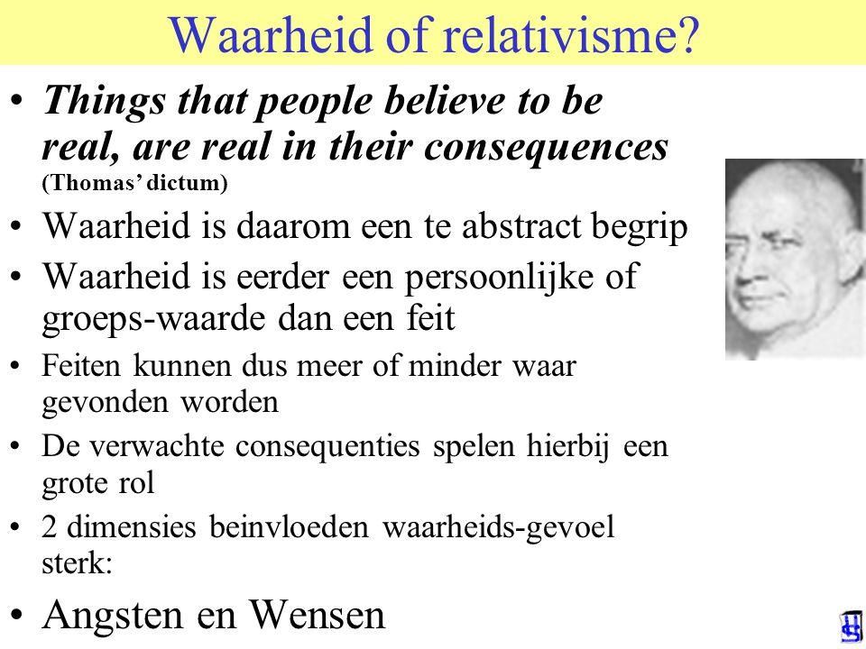 Waarheid of relativisme