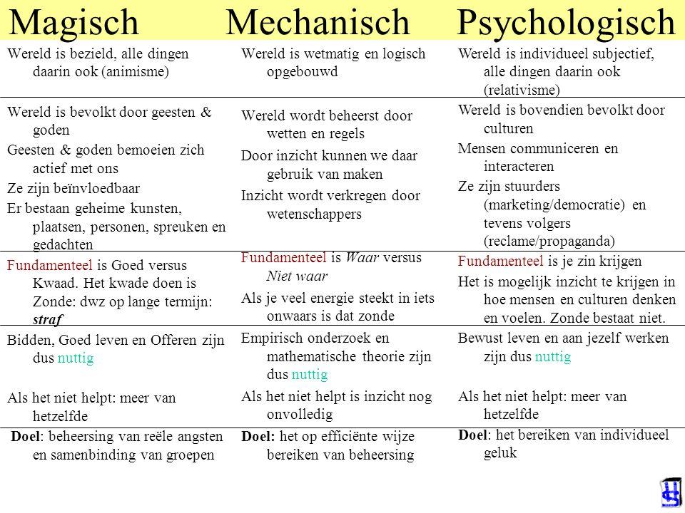 Magisch Mechanisch Psychologisch