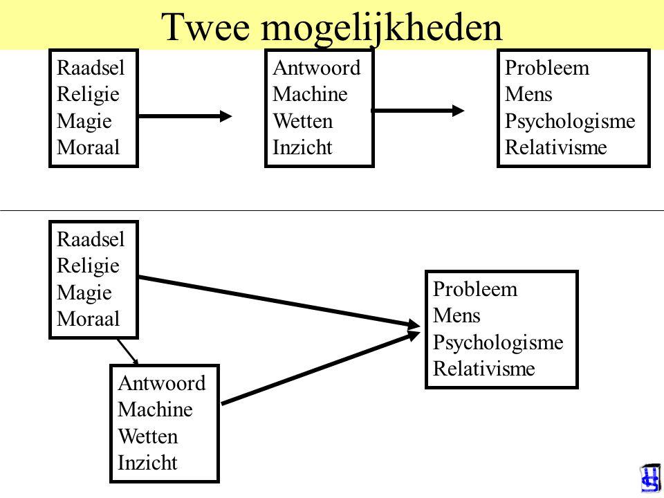 Twee mogelijkheden Raadsel Religie Magie Moraal Antwoord Machine