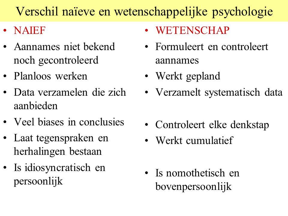 Verschil naïeve en wetenschappelijke psychologie