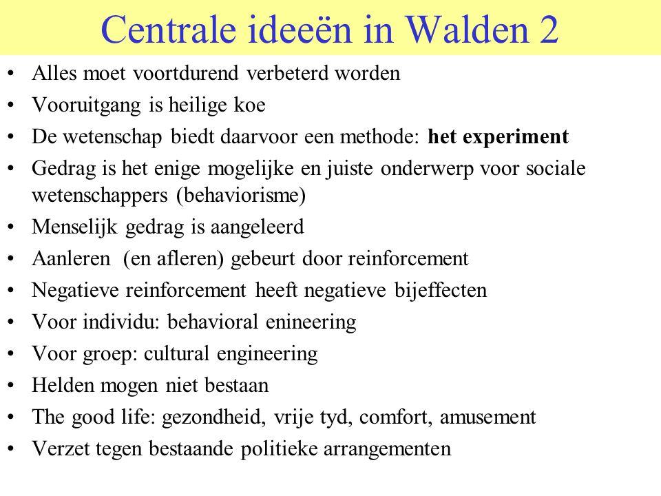 Centrale ideeën in Walden 2