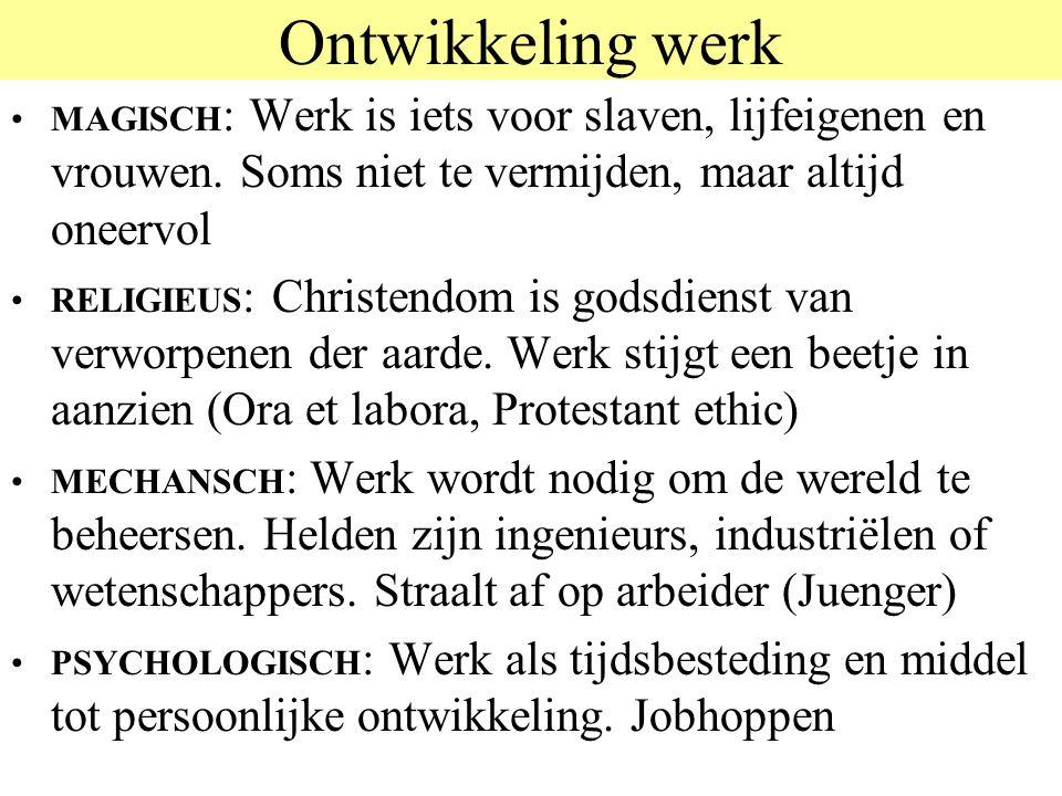 Ontwikkeling werk MAGISCH: Werk is iets voor slaven, lijfeigenen en vrouwen. Soms niet te vermijden, maar altijd oneervol.