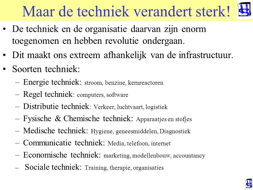 Maar de techniek verandert sterk!