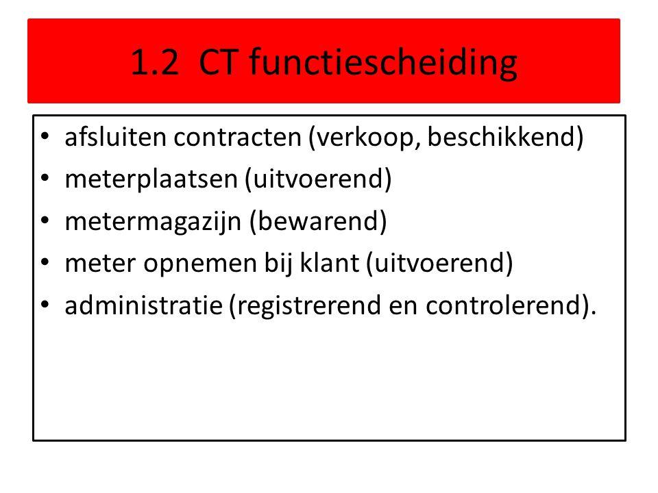 1.2 CT functiescheiding afsluiten contracten (verkoop, beschikkend)