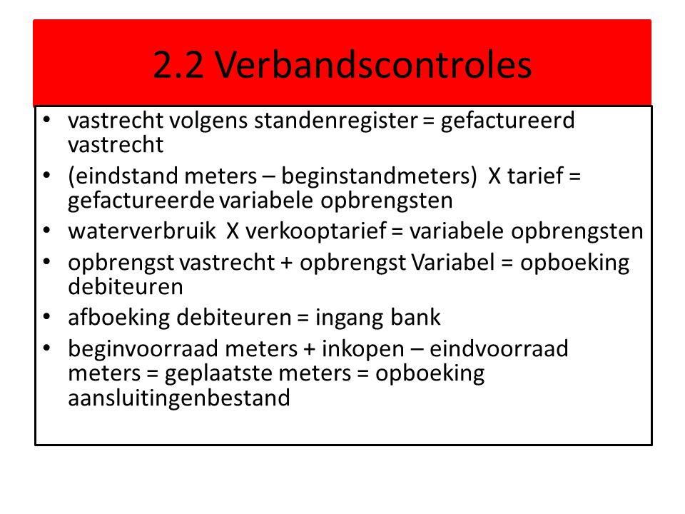 2.2 Verbandscontroles vastrecht volgens standenregister = gefactureerd vastrecht.