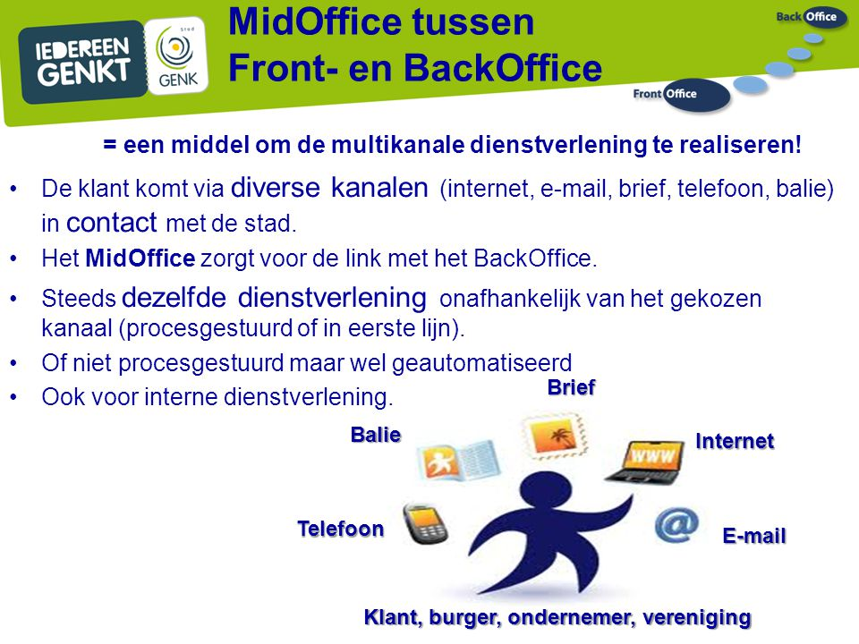 MidOffice tussen Front- en BackOffice