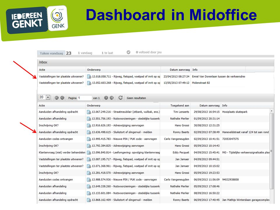 Dashboard in Midoffice