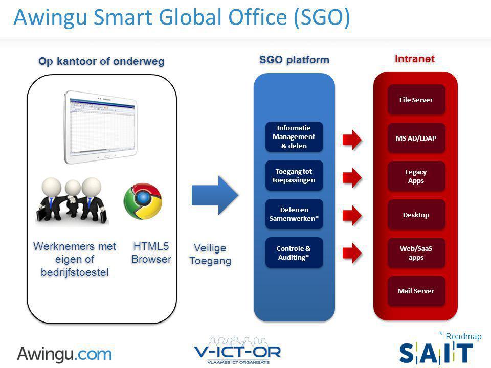 Awingu Smart Global Office (SGO)