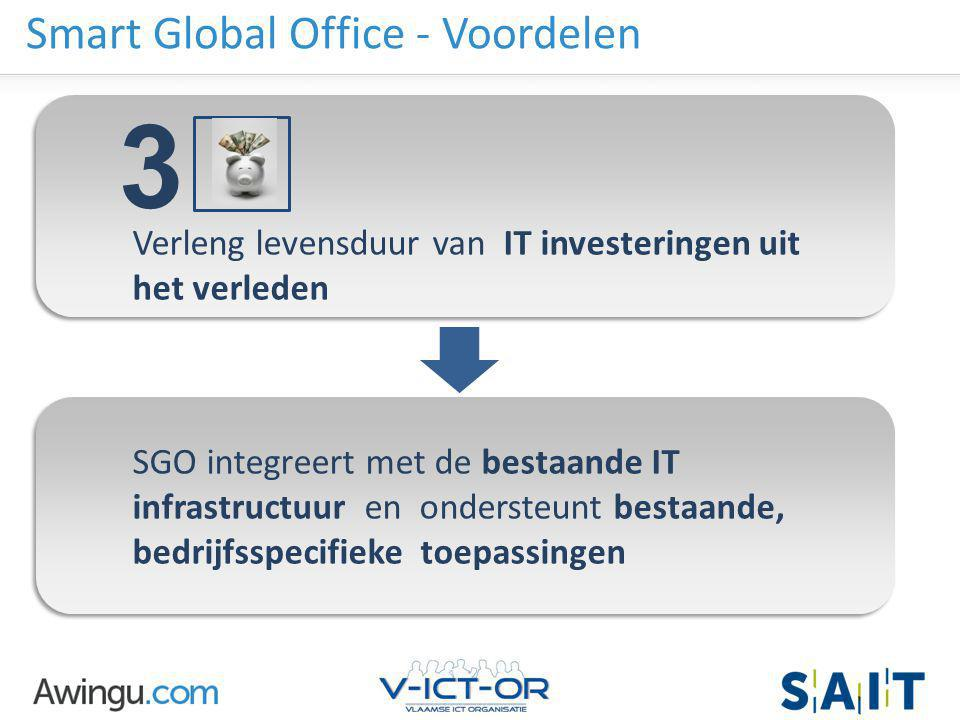 Smart Global Office - Voordelen
