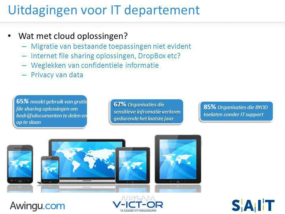 Uitdagingen voor IT departement