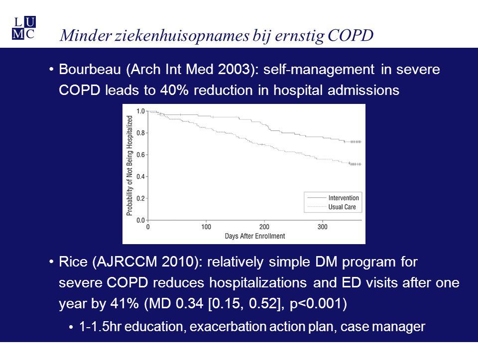 Minder ziekenhuisopnames bij ernstig COPD
