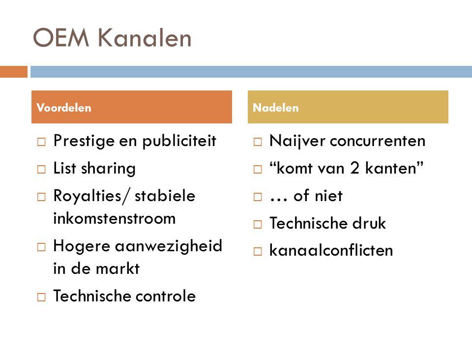 OEM Kanalen Prestige en publiciteit List sharing