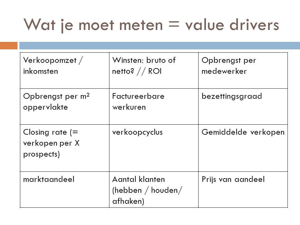Wat je moet meten = value drivers