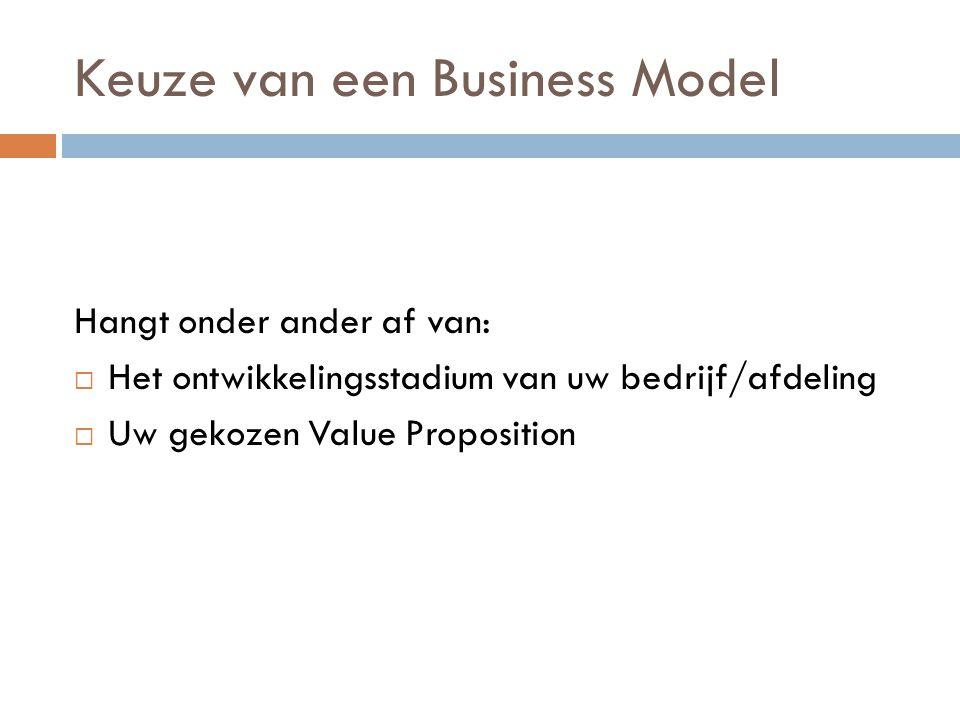 Keuze van een Business Model