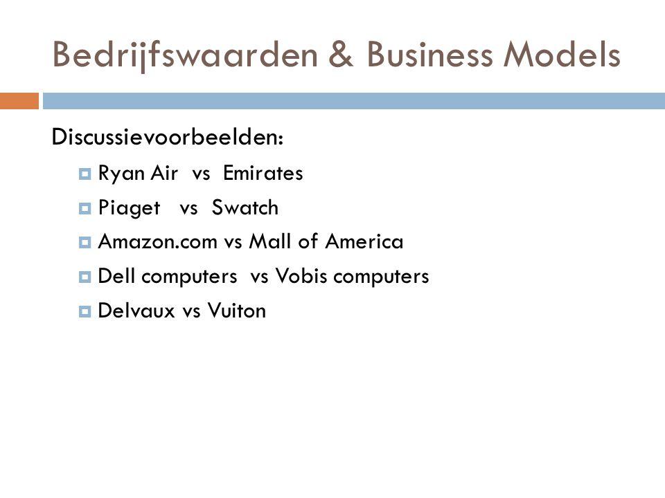 Bedrijfswaarden & Business Models