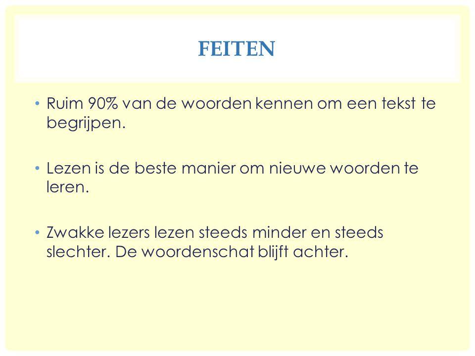 Feiten Ruim 90% van de woorden kennen om een tekst te begrijpen.