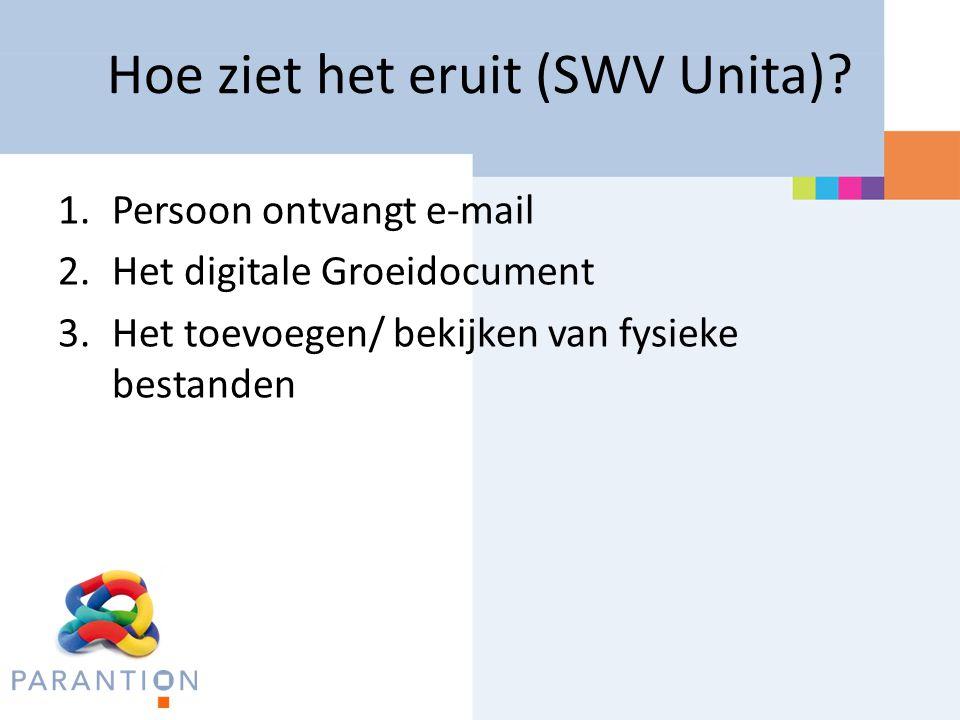 Hoe ziet het eruit (SWV Unita)