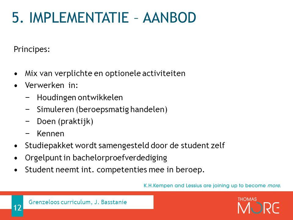 5. Implementatie – AAnbod