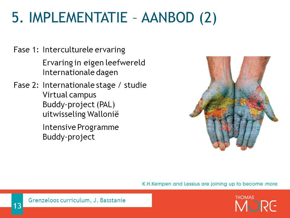 5. Implementatie – aanbod (2)