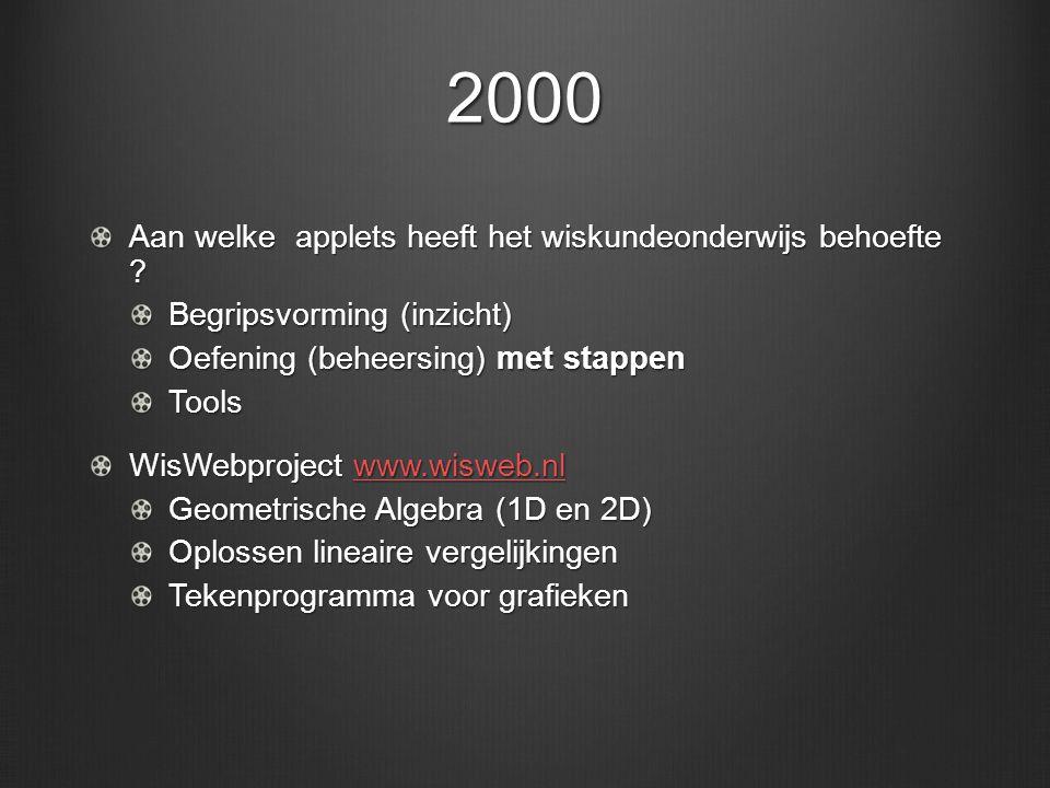 2000 Aan welke applets heeft het wiskundeonderwijs behoefte