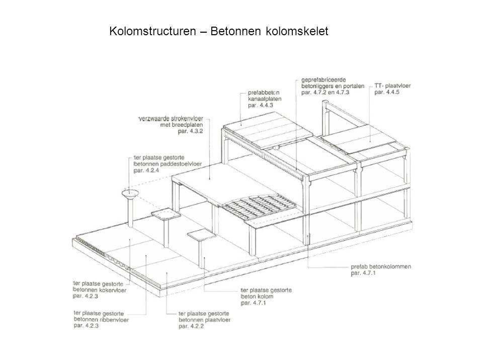 Kolomstructuren – Betonnen kolomskelet