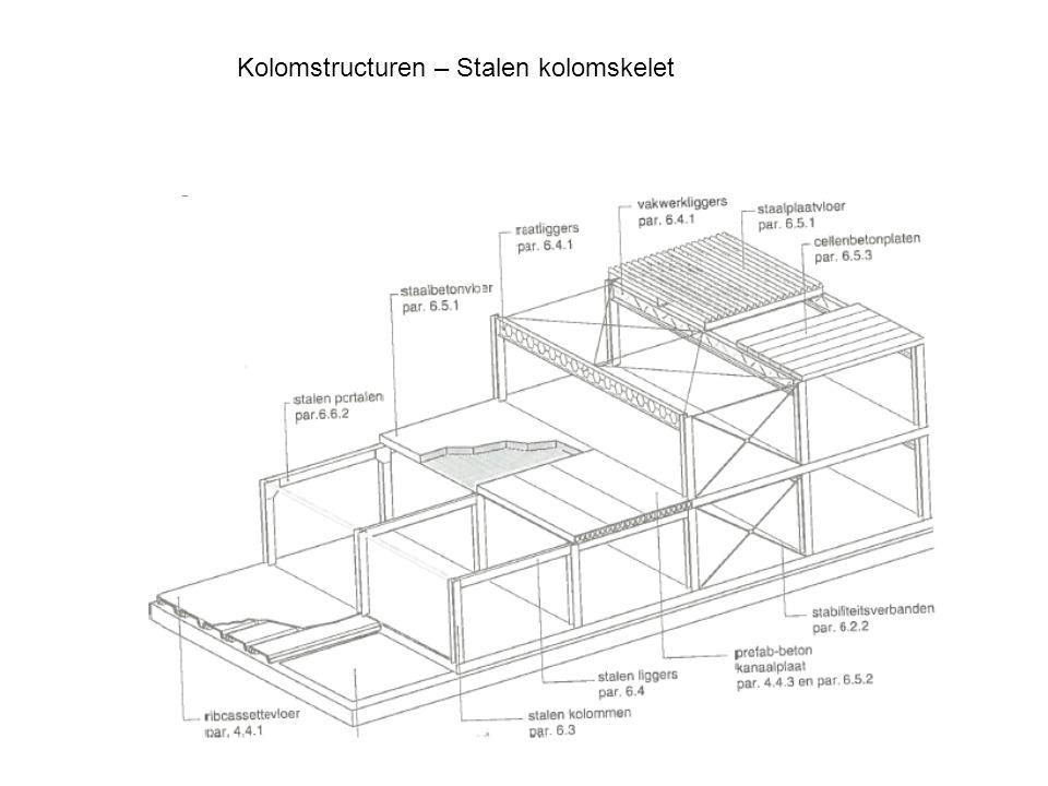 Kolomstructuren – Stalen kolomskelet