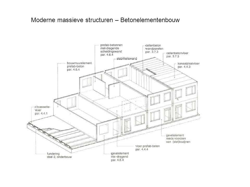 Moderne massieve structuren – Betonelementenbouw