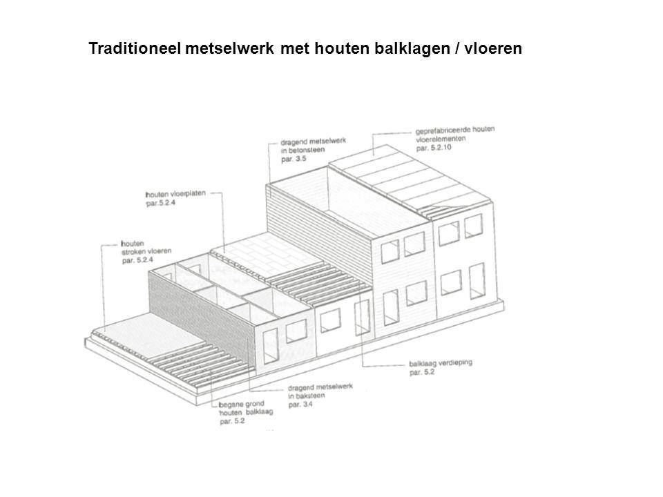 Traditioneel metselwerk met houten balklagen / vloeren