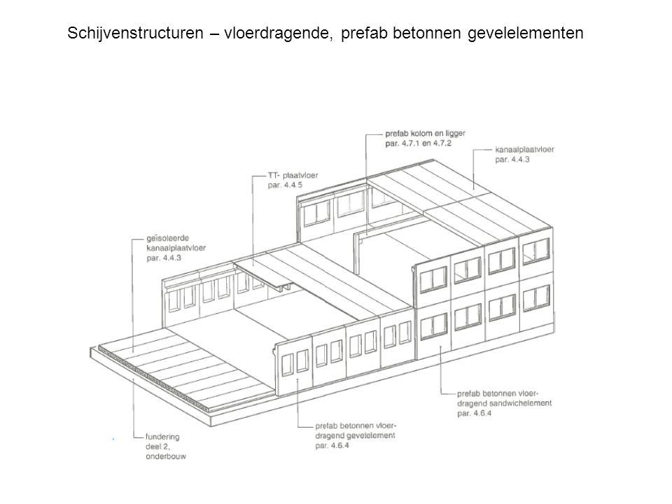 Schijvenstructuren – vloerdragende, prefab betonnen gevelelementen