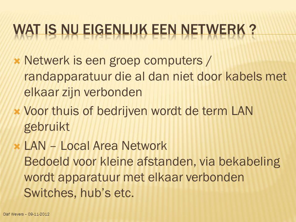 Wat is nu eigenlijk een netwerk