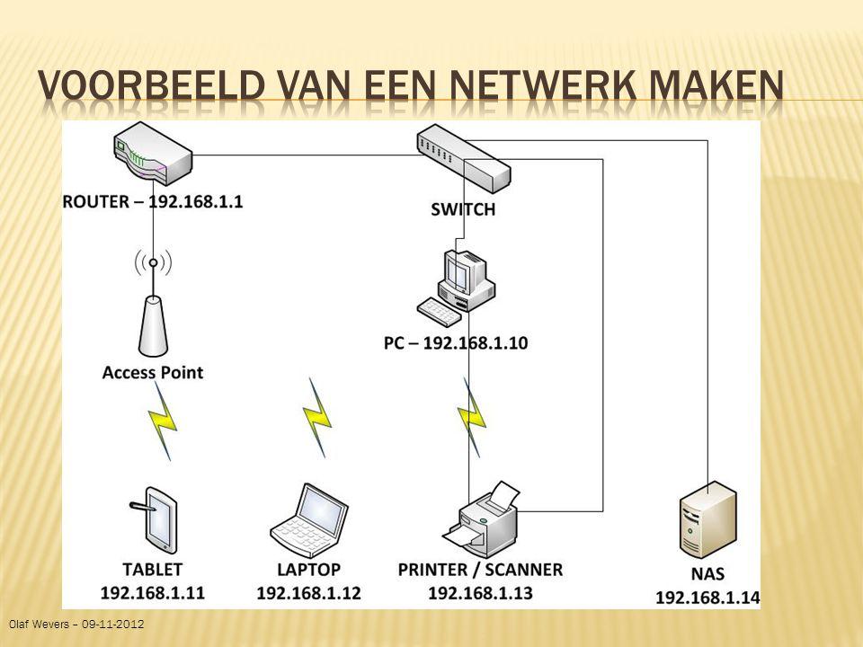 Voorbeeld van een netwerk maken