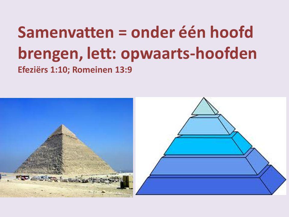 Samenvatten = onder één hoofd brengen, lett: opwaarts-hoofden Efeziërs 1:10; Romeinen 13:9