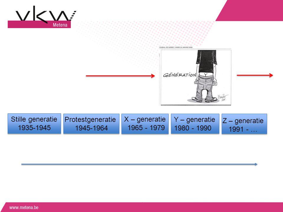 Stille generatie 1935-1945. Protestgeneratie. 1945-1964. X – generatie. 1965 - 1979. Y – generatie.