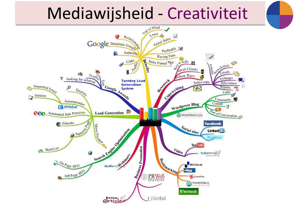 Mediawijsheid - Creativiteit